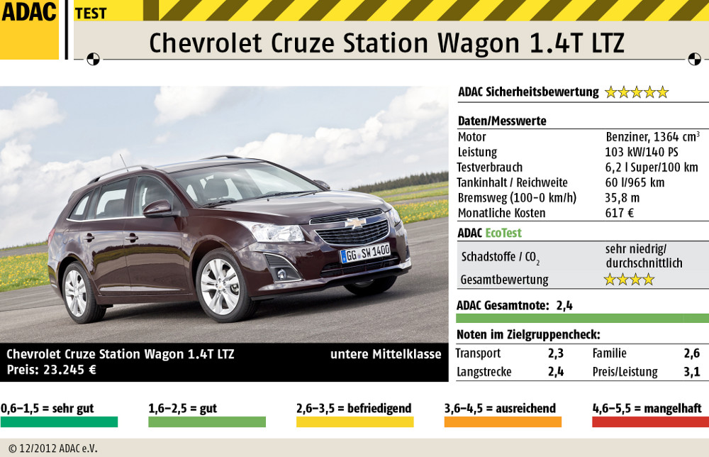 ADAC Test Chevrolet Cruze Station Wagon
