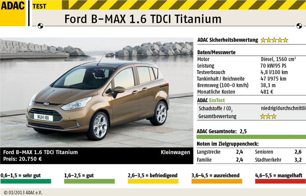 ADAC Test Ford B-Max 2013