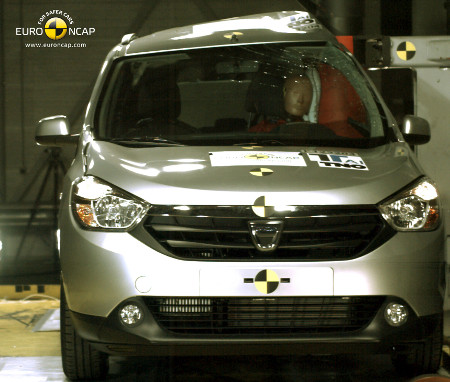 Dacia Lodgy Euro NCAP Crashtest 2012