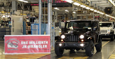 Jeep Wrangler 1 Million